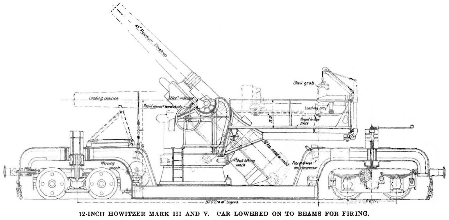 file bl 12 inch howitzer mk v diagram jpeg