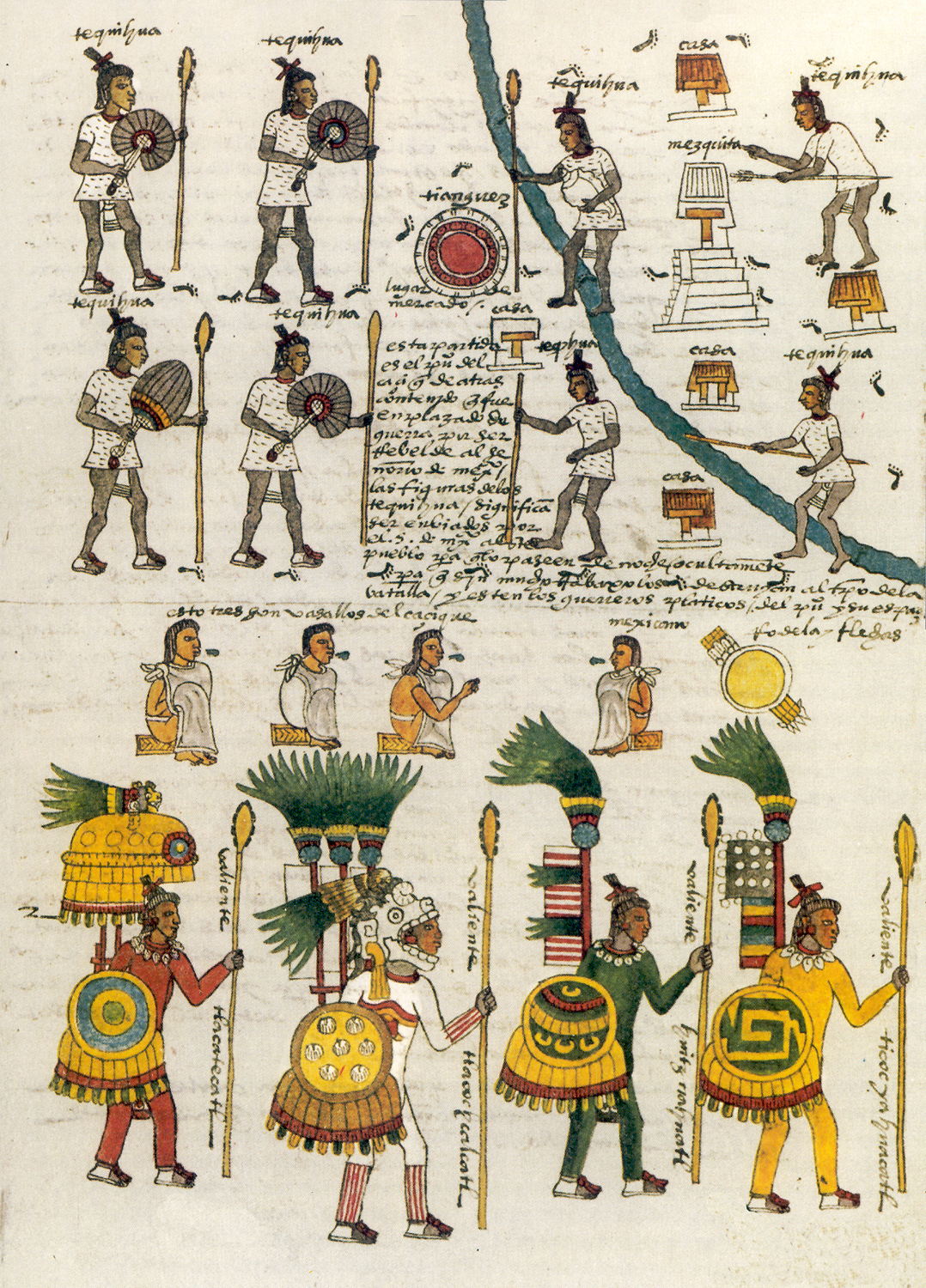 A page (folio 67), depicting natives Mexican warriors in the Codex Mendoza.