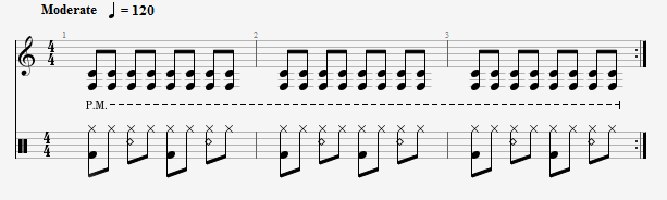An example of a rhythmic pattern used in heavy metal. The upper stave is a palm-muted rhythm guitar part. The lower stave is the drum part. Rhythmic Pattern Audio Heavy rythmic pattern2.png