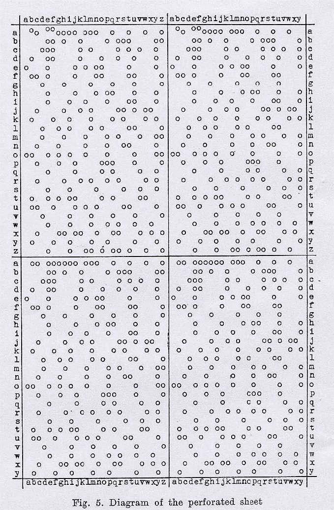 Zygalski sheets