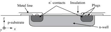 Piezoresistive effect - Wikipedia