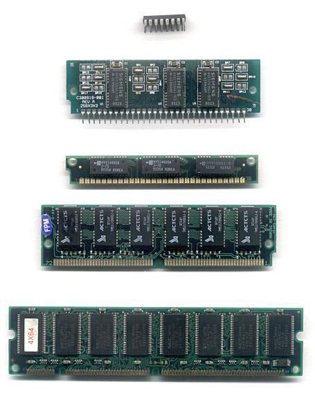 Random Access Memory - Random Access Memory