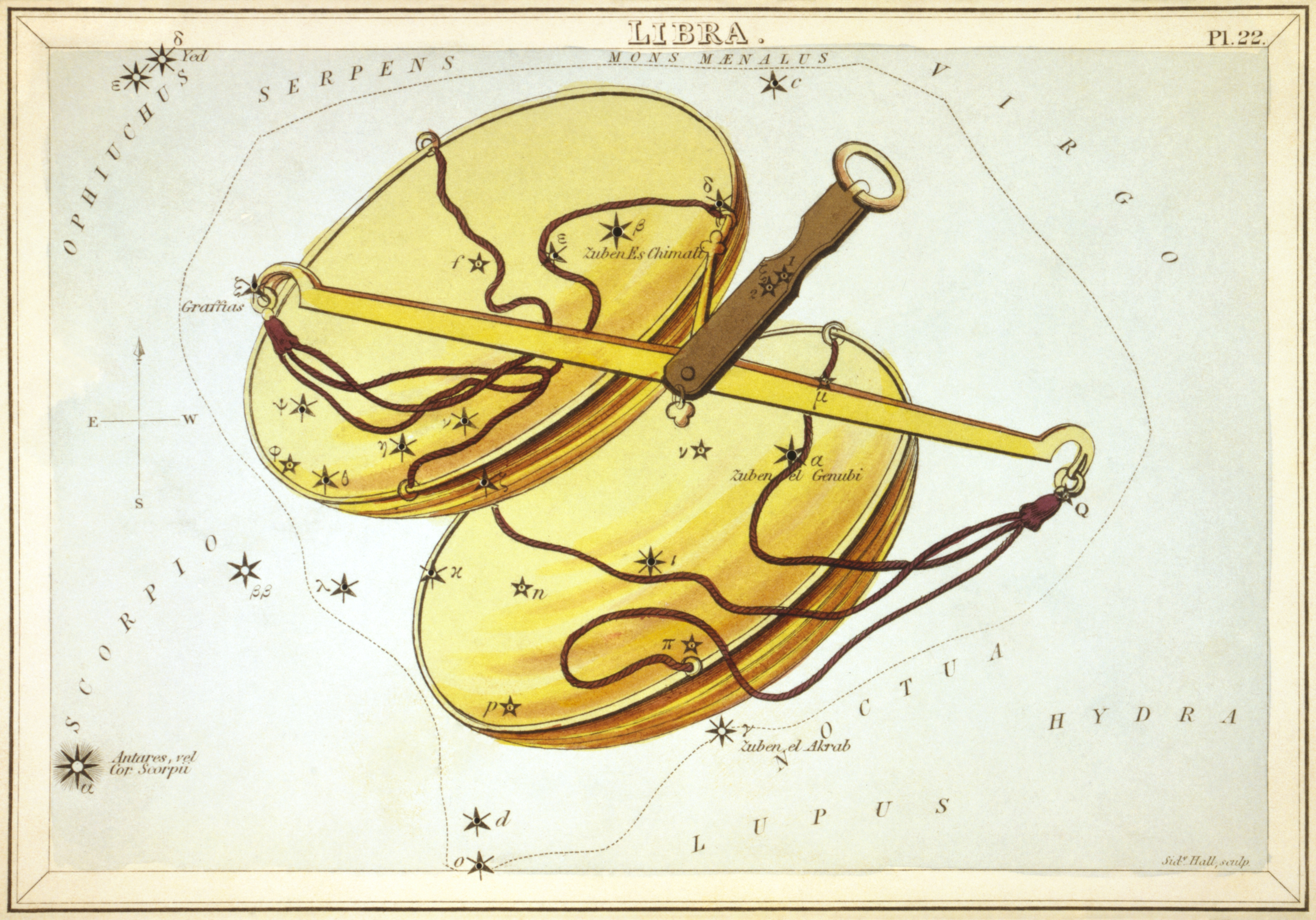 Full Astrology Chart: Libra (constellation) - Wikipedia,Chart