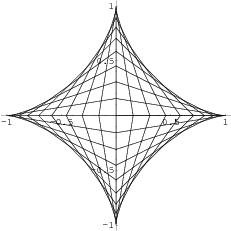 Hedgehog (geometry) Type of mathematical plane curve
