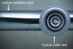 Duct Flow Wikipedia