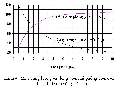 DungLuongPhongAlka.png