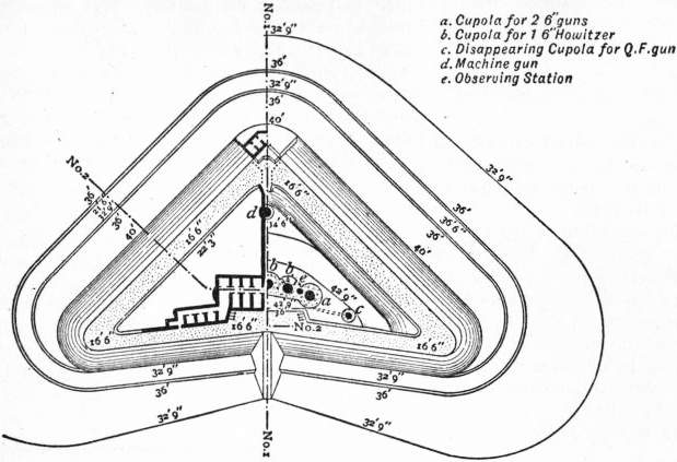 EB1911 Fortifications - Fig. 50a.jpg