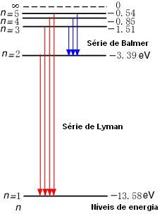 Formula fisica quantica