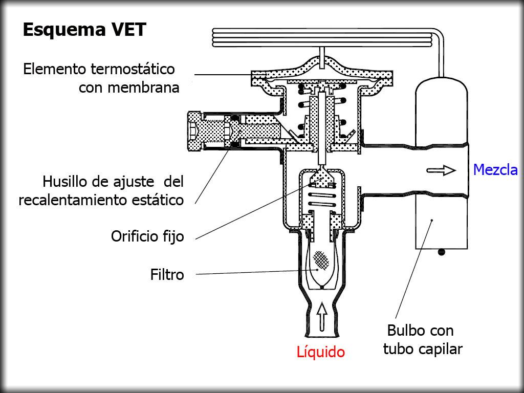 Consultas Refrigeracion Y Aire Acondicionado Febrero 2013