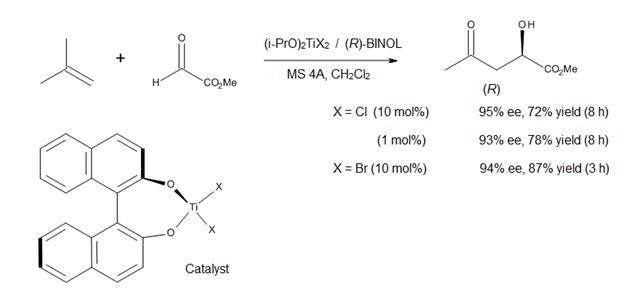 Figure 12. Asymmetric glyoxylate-ene reaction catalyzed by a chiral titanium complex.