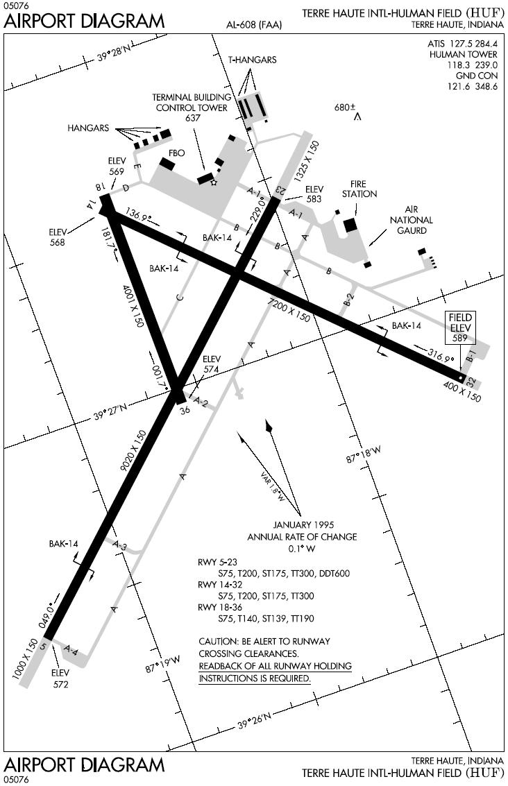 terre haute regional airport