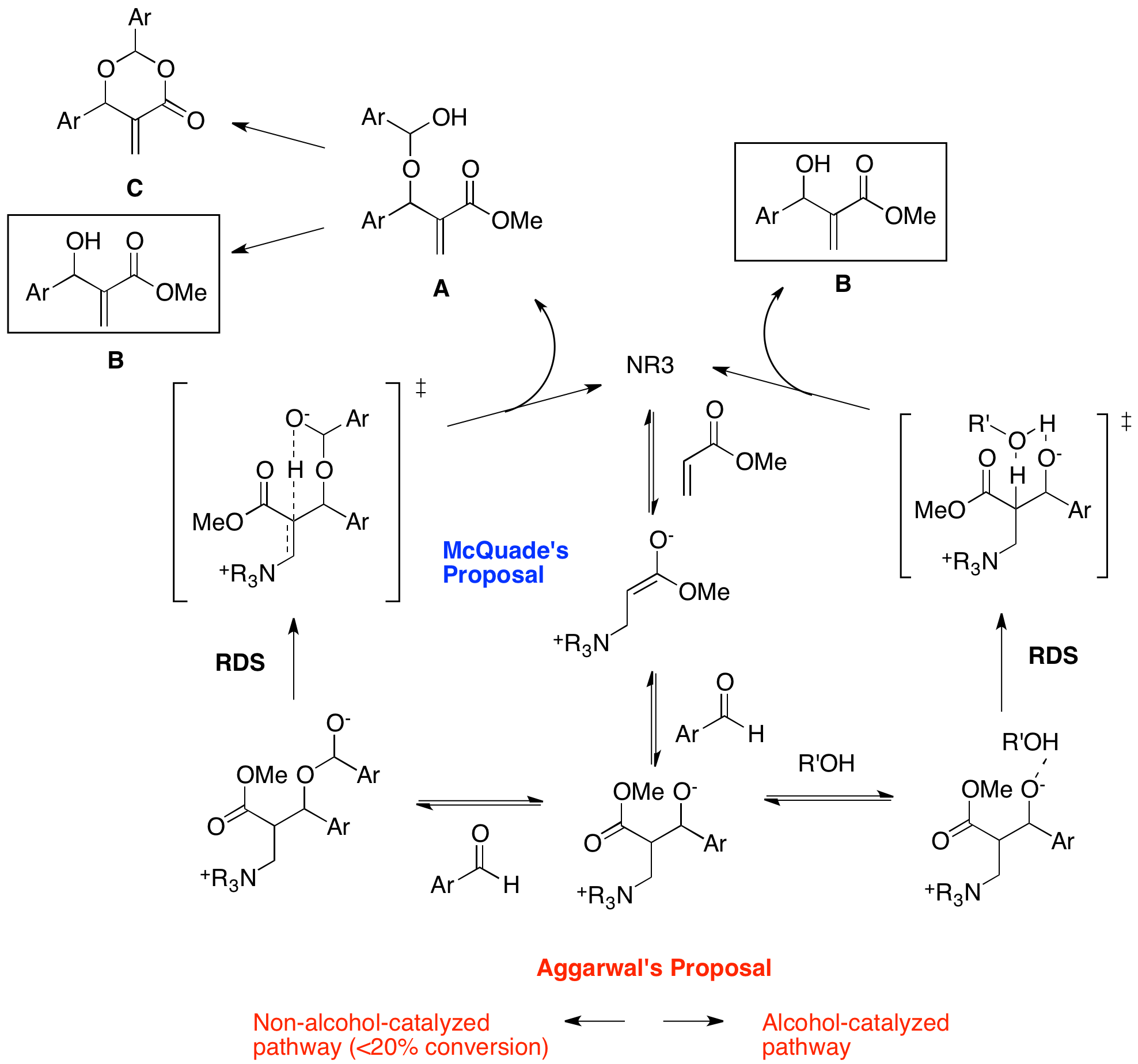 Image Result For Phase Transfer Catalyst