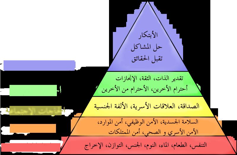 علم النفس الاداري pdf