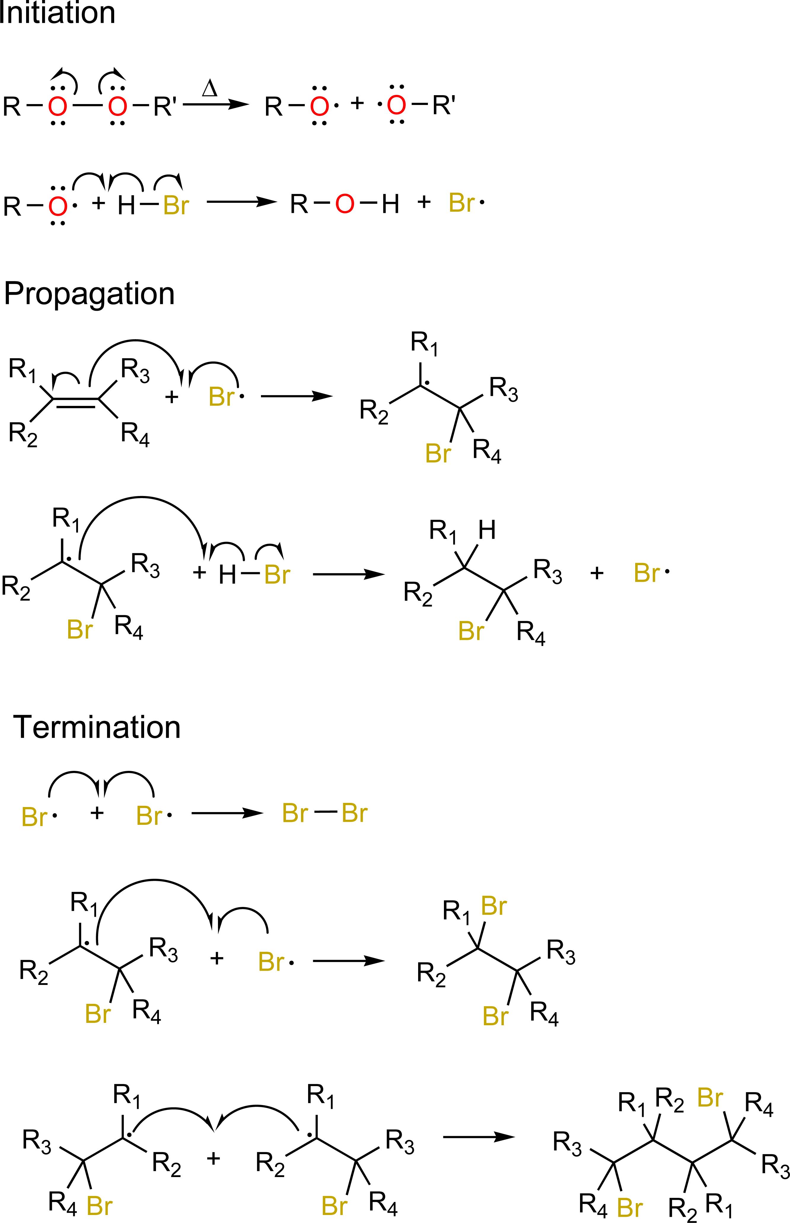 fileperoxide freeradicaladditionpng wikimedia commons