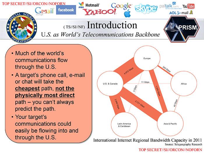https://upload.wikimedia.org/wikipedia/commons/0/01/Prism_slide_2.jpg