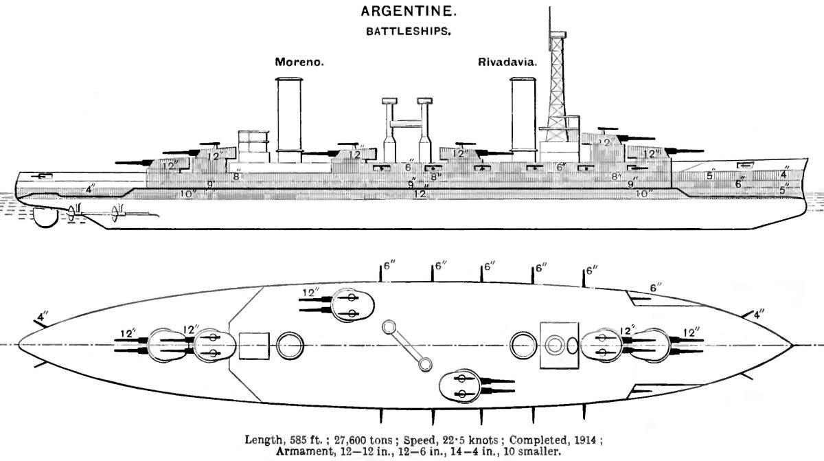 Tiedosto Rivadavia class    battleship       diagrams    Brasseys 1923