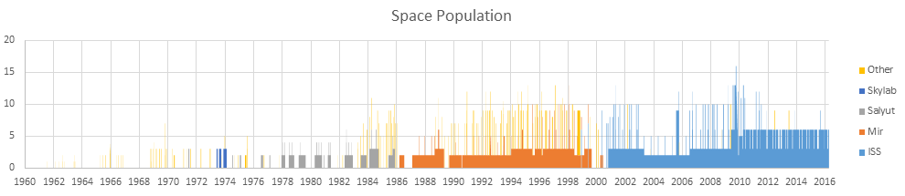 Space Population.png