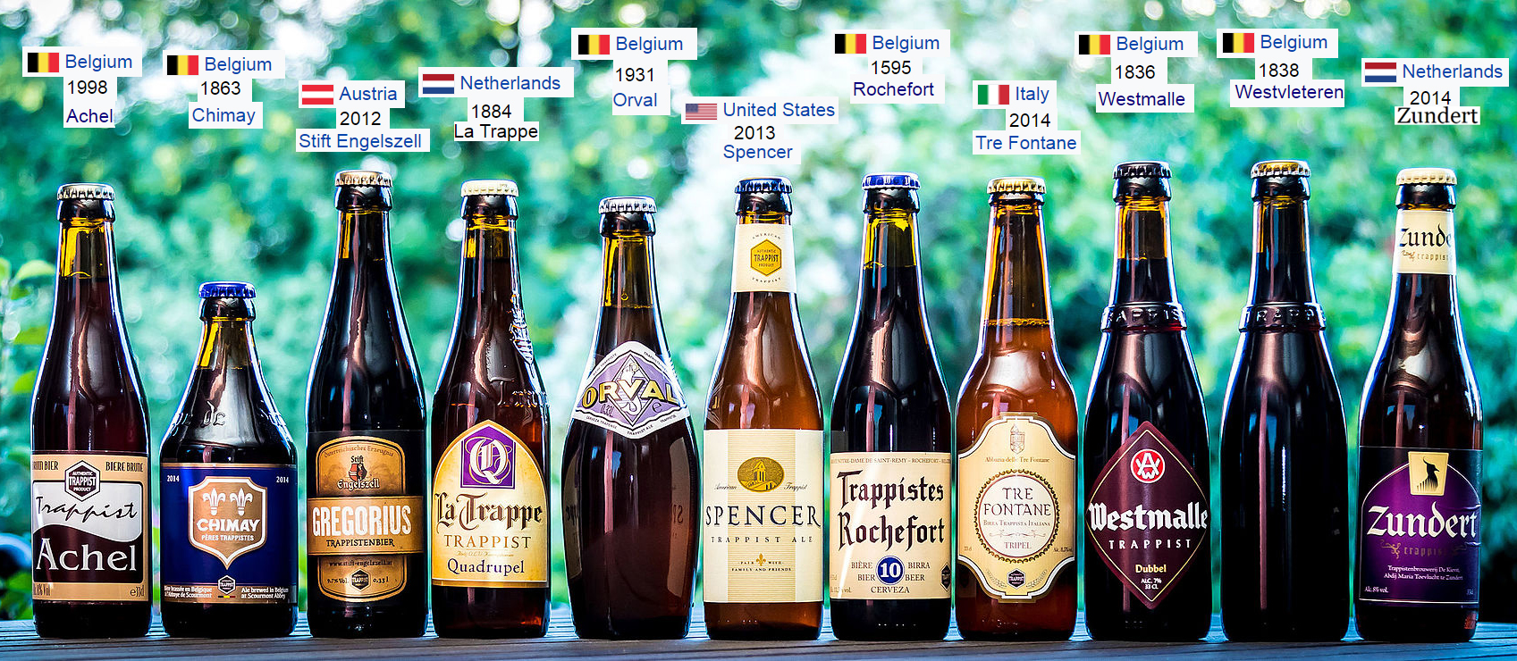 https://upload.wikimedia.org/wikipedia/commons/0/01/Trappist_Beer_2015-08-15.jpg