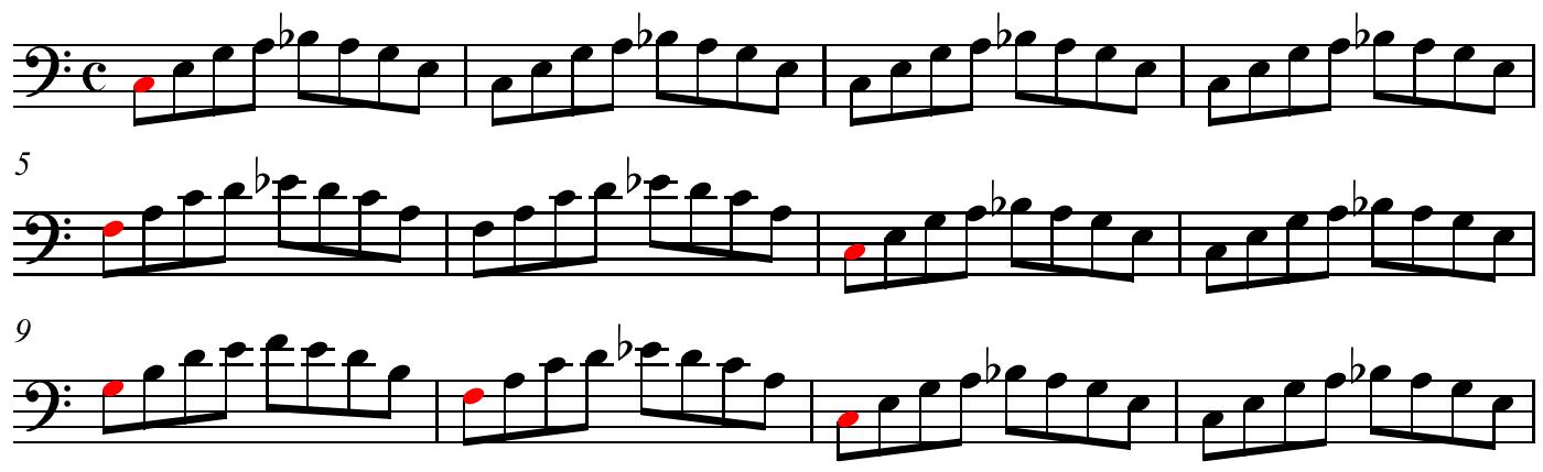 File:Twelve bar boogie-woogie blues in C png - Wikimedia Commons