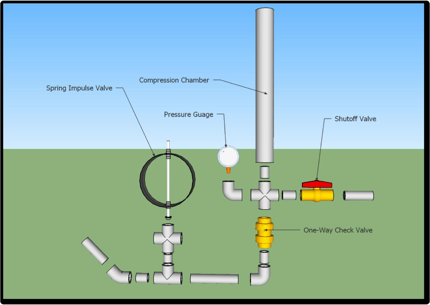 Homemade Hydraulic Pump >> Build Ram Pump | Autos Post
