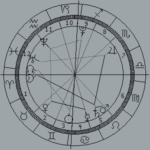 File:Birth chart.png
