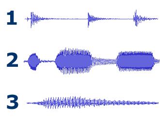 Spiegazione fisica degli armonici del suono