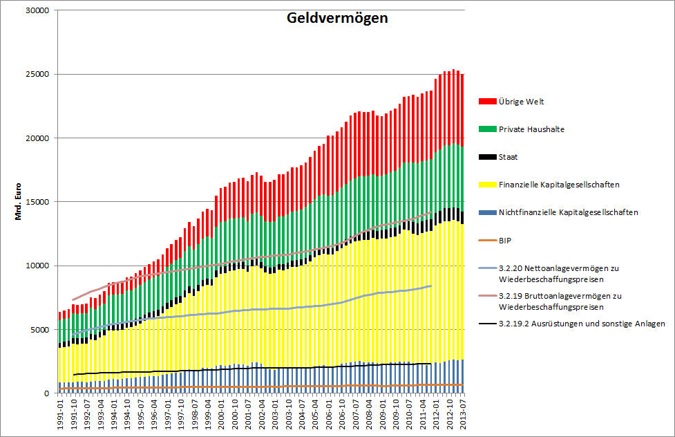 Economy of Germany