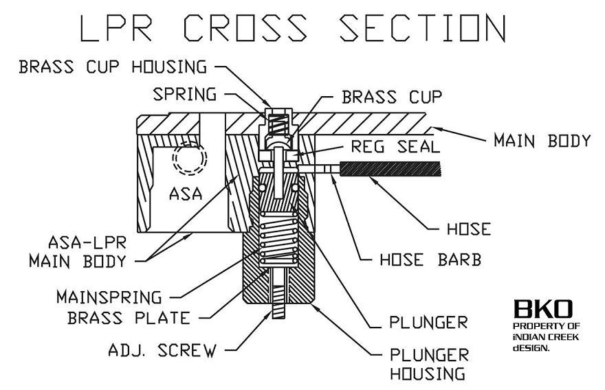 Low pressure_regulator_%28Indian_Creek_Designs_BKO_paintball_gun_ _mechanical_diagram%29 file low pressure regulator (indian creek designs bko paintball pressure regulator diagram at virtualis.co
