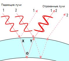 File:Интерференция на поверхности пузыря (красный).png