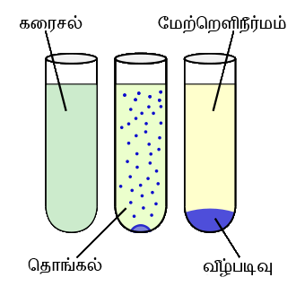 File:Chemical precipitation diagram ta.png - Wikimedia Commons