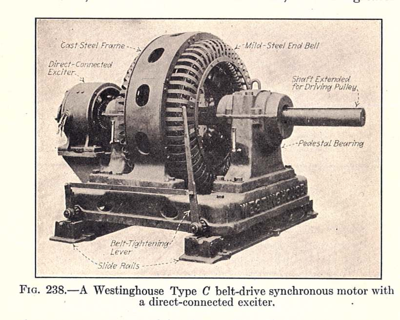 File Electrical Machinery 1917 Westinghouse Motor Jpg