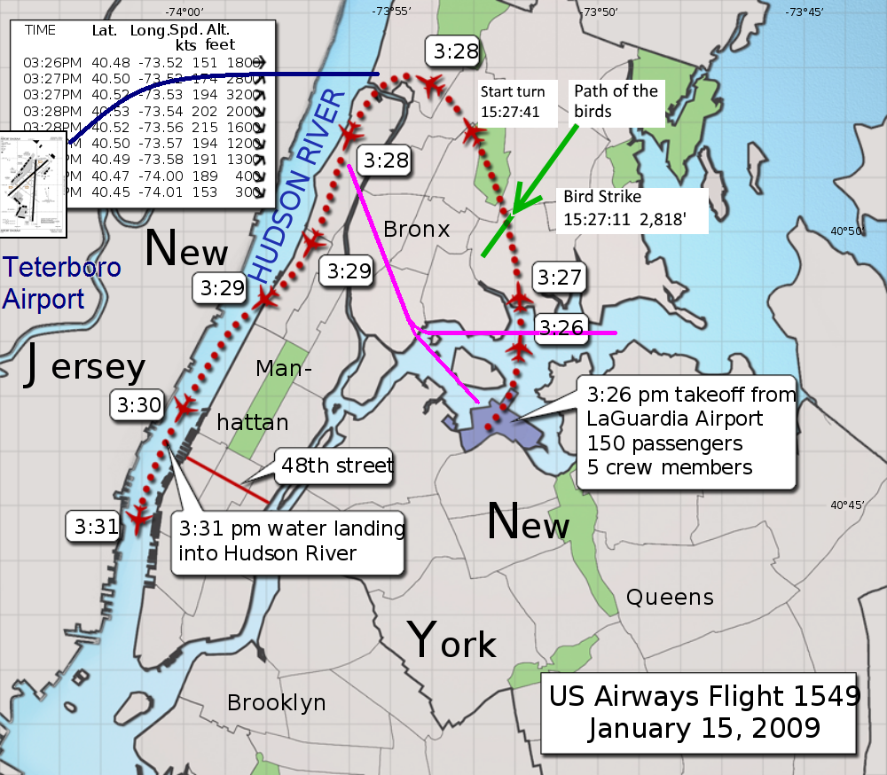 Fly by Wire - Wikipedia