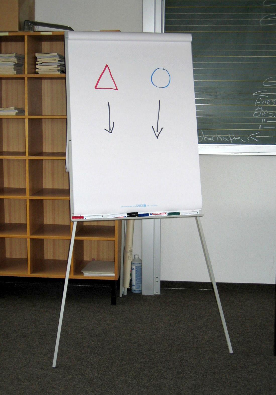 persewaan papan tulis kertas, rental flipchart