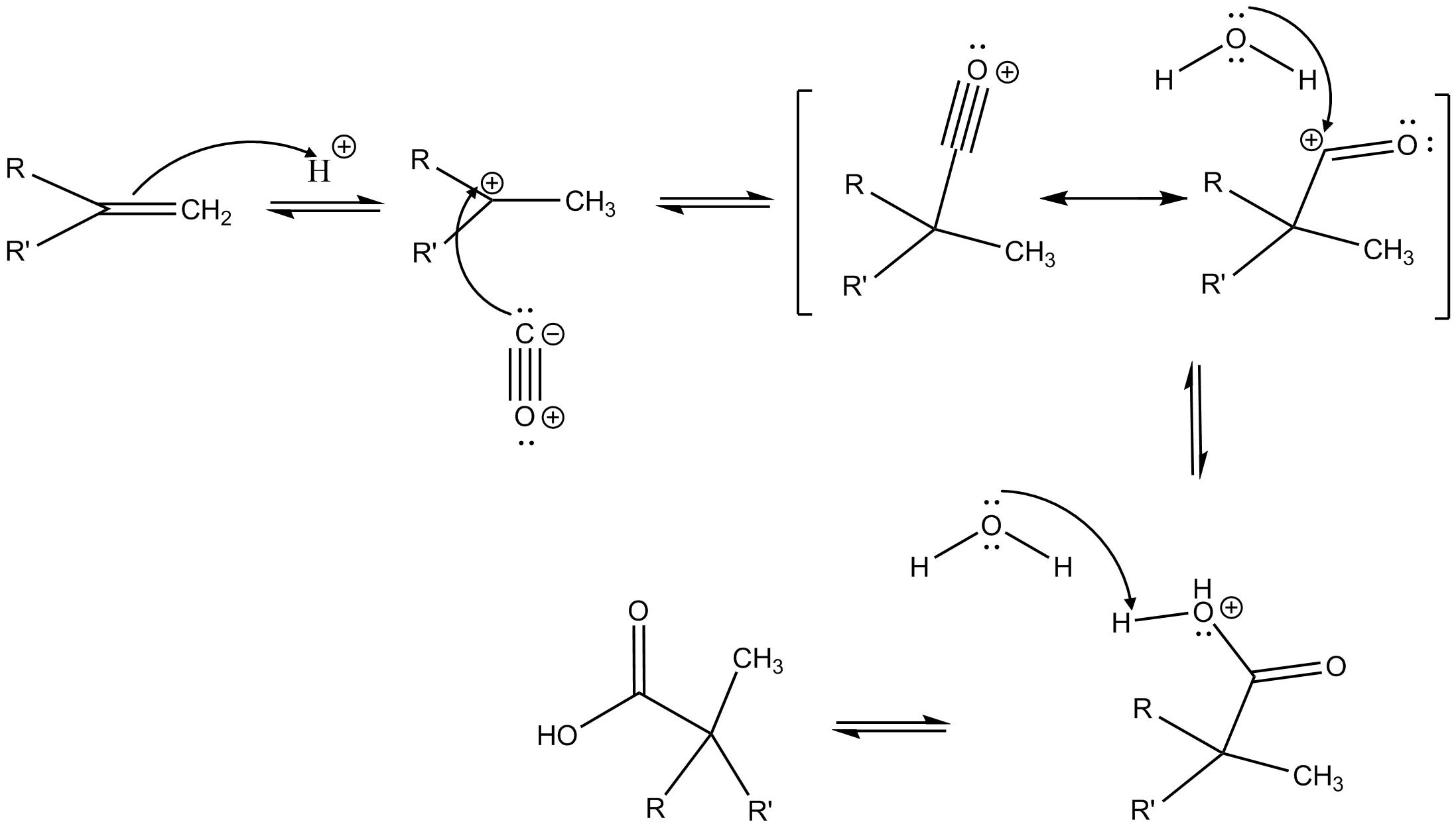 description mechanism essay
