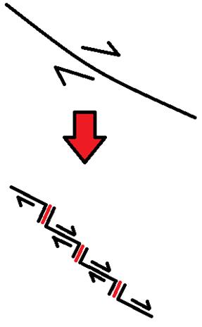Oblique case  Wikipedia