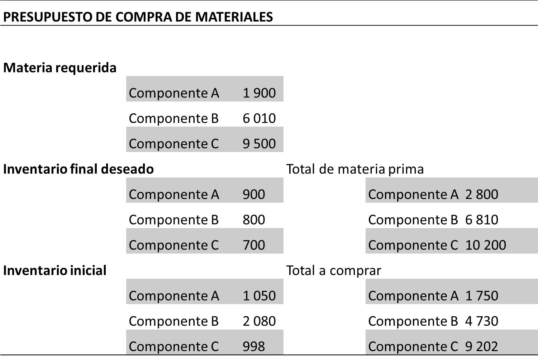 Archivo:Presupuesto de Compra de Materiales.jpg - Wikipedia, la ...