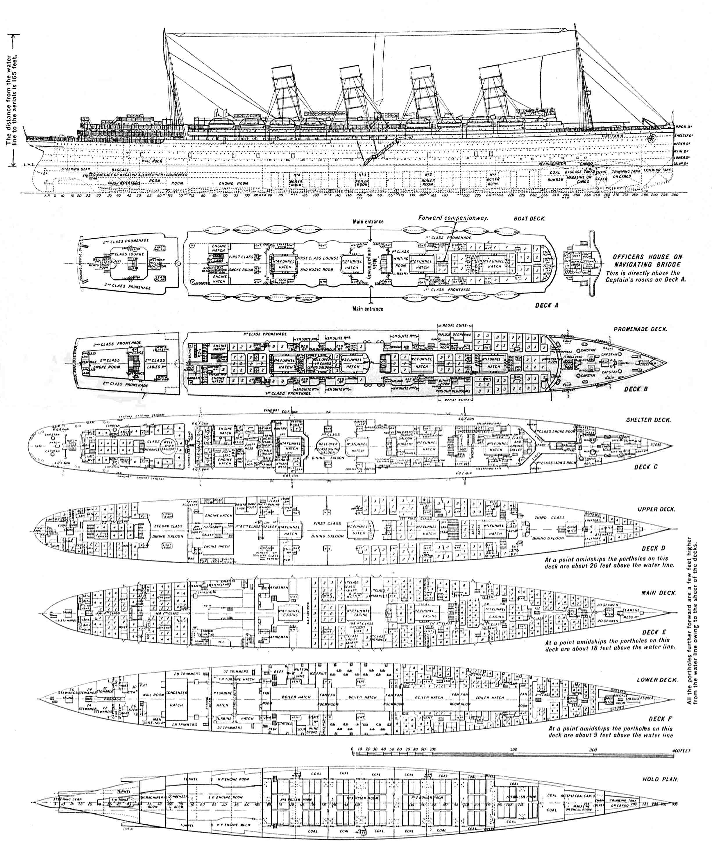 File:RMS Lusitania deck plans.jpg - Wikimedia Commons