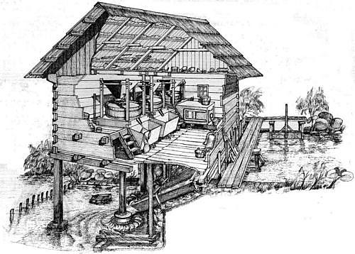 File Slunj Rastoke Watermill Outline Png Wikimedia Commons