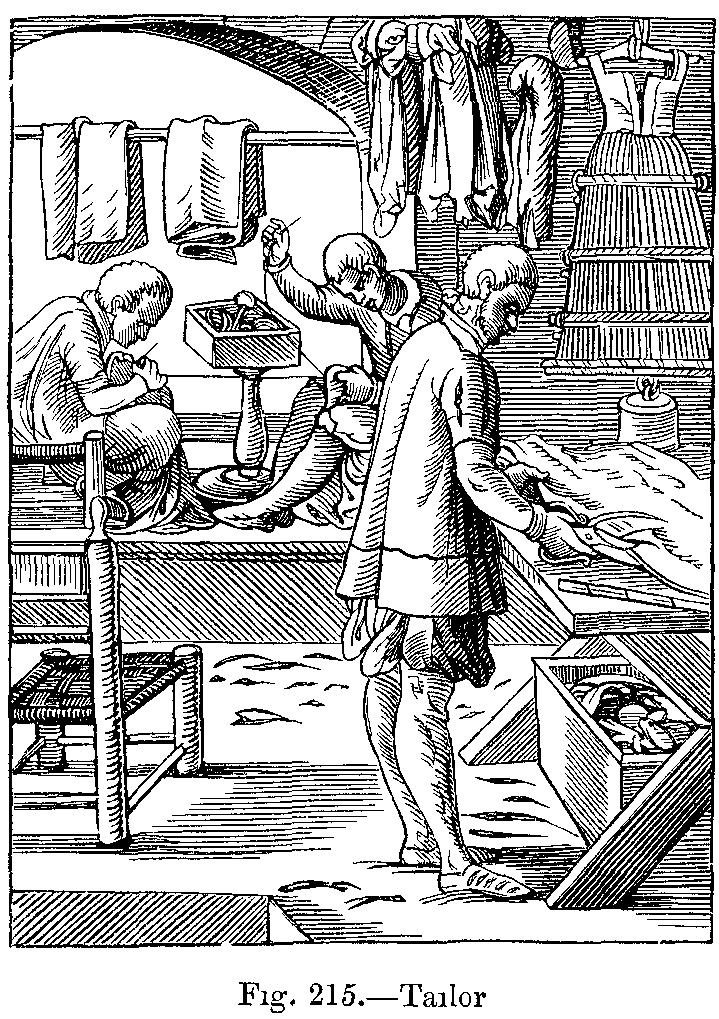 http://upload.wikimedia.org/wikipedia/commons/0/03/Tailor_Book_of_Trades.png