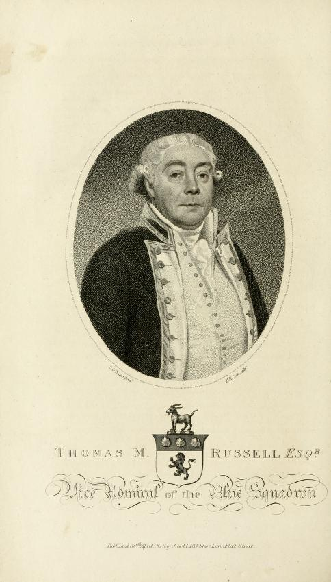 Thomas McNamara Russell