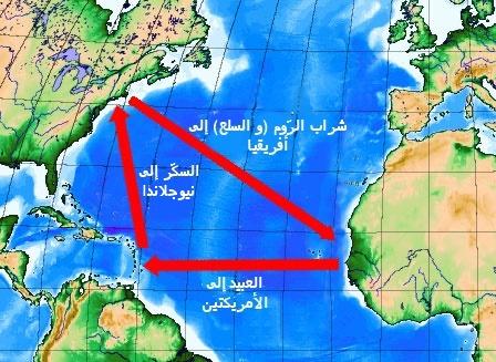 File:Triangular trade-AR.jpg
