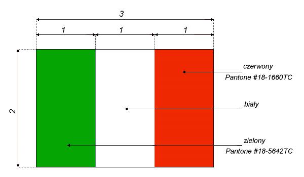 Significado del los colores de la bandera de mexico