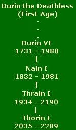 De Durin Deathless à Thorin I