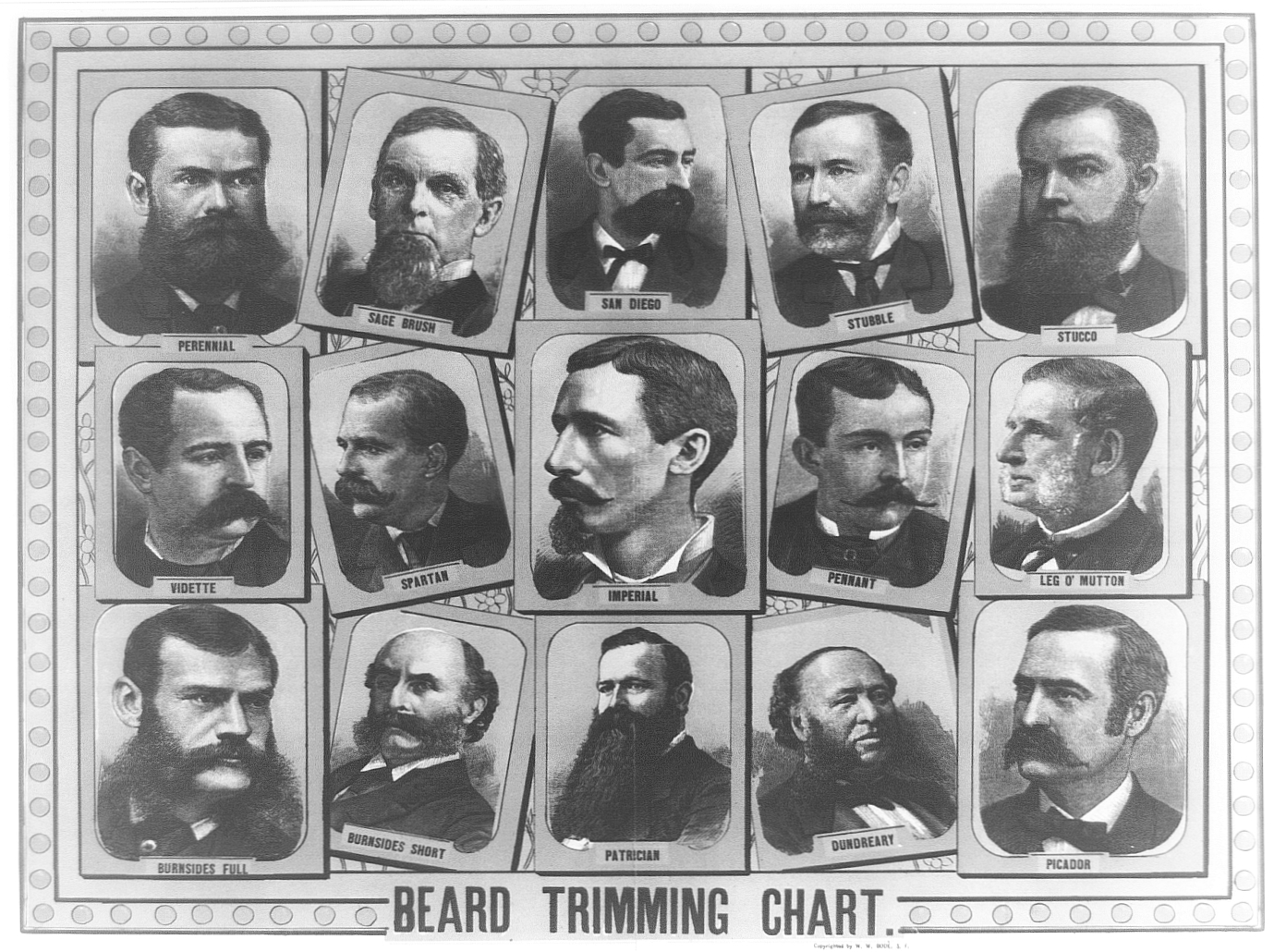 file beard trimming chart wikimedia commons. Black Bedroom Furniture Sets. Home Design Ideas