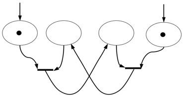 Circular wait.jpg