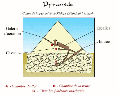 external image Coupe_pyramide.png