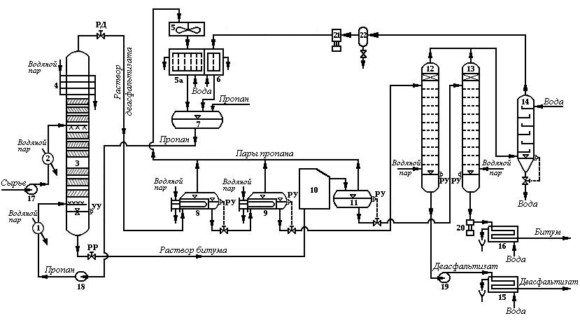 Схема установка пропан