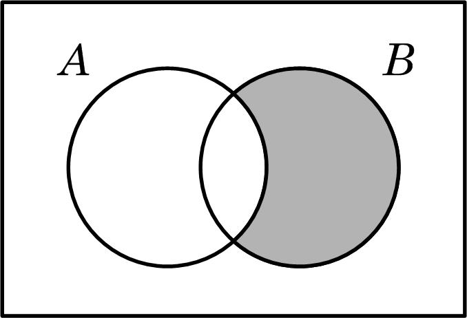 Filediagrama de venn del rbolg wikimedia commons filediagrama de venn del rbolg ccuart Choice Image