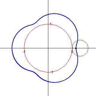 Lokus matematik wikipedia bahasa melayu ensiklopedia bebas ccuart Choice Image