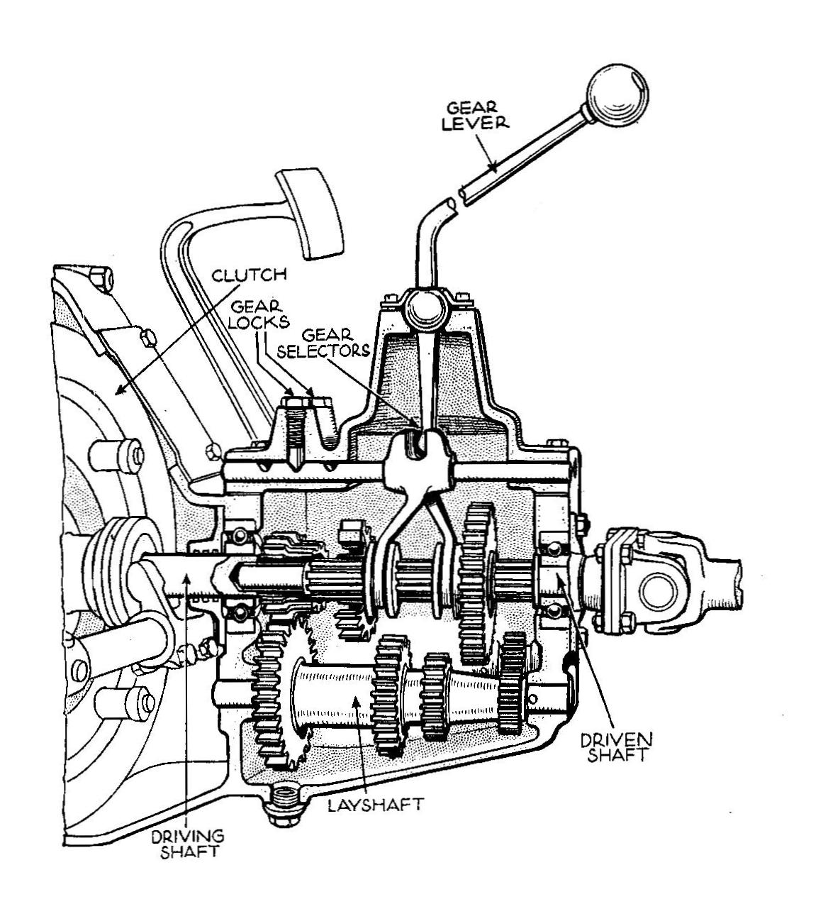 Layshaft on chevy 5 7 engine diagram